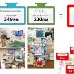 CCI、調剤薬局向けデジタルサイネージへの広告商品販売を開始