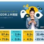 IAS、ビューアビリティ、アドフラウド、ブランドセーフティなどメディア品質指標のベンチマーク「メディアクオリティ レポート 2020年上半期版」を発表