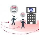LIVE BOARDとD2C、屋外広告を見たと想定されるユーザーにリアルタイムでメール配信を行う新商品を提供開始
