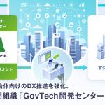 サイバーエージェント、官公庁・自治体向けのDX推進の専門組織「GovTech開発センター」を設立