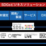 電通ら7社、「SDGsビジネスソリューション」の提供開始