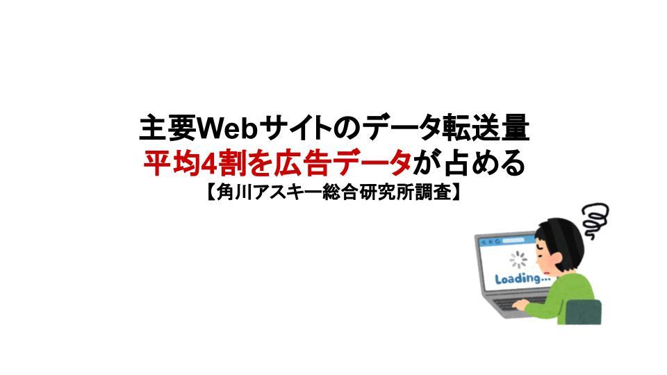 主要Webサイトのデータ転送量の平均4割を広告データが占める【角川アスキー総合研究所調査】