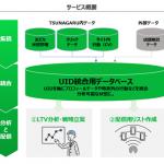 オプトの「TSUNAGARU」、LTV向上のための「UID統合分析機能」をリリース