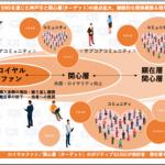 神戸市、電通と協力しSNSでのファン獲得に向けた共同研究を実施