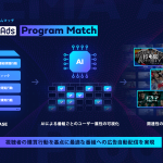 ABEMA、視聴者の購買行動を基点に広告自動配信を実現する「ABEMA Ads プログラムマッチ」を提供開始