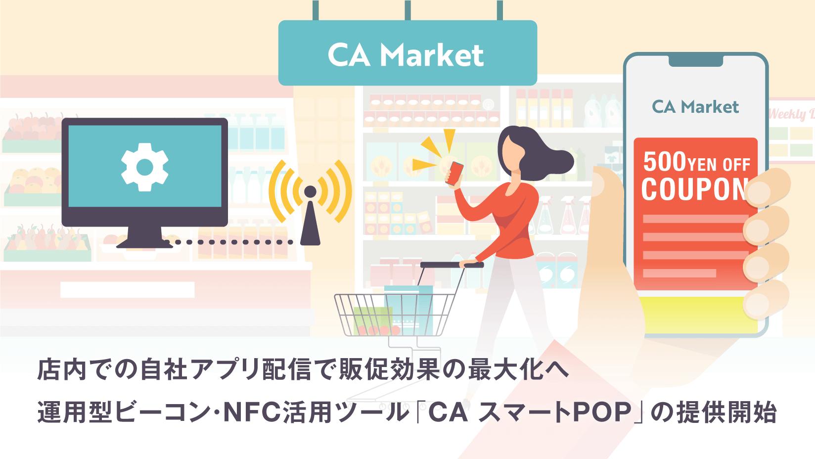 ca market