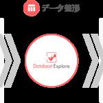 アジトの「Databeat Explore」、SmartNews広告の自動データ取り込みに対応