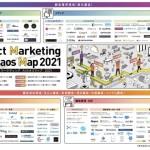 大広とAINOW、ダイレクトマーケティング領域の「AIカオスマップ2021」を作成