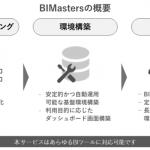 DAC、BIツールの導入から運用までトータルで支援する「BIMasters」を提供開始