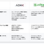 ADKマーケティング・ソリューションズ、ラクスルの運用型テレビCMサービス「ノバセル」と協業