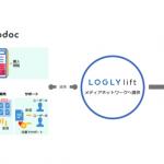 ログリー、ダイレクト課金サービスのcodocと連携を開始