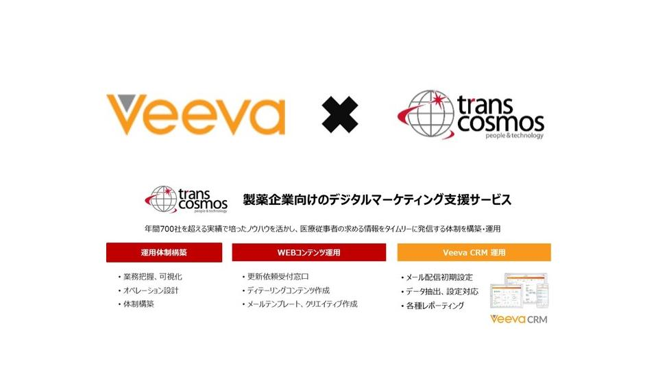 トランスコスモスとVeeva Japan、コンテンツパートナー契約を締結