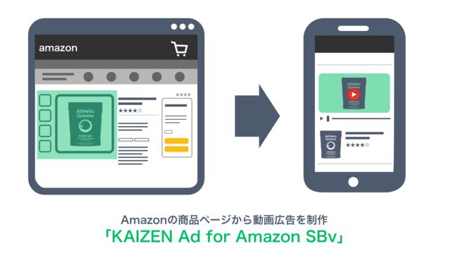 KAIZEN Ad for Amazon SBv