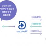 popIn、「Shopify」アプリ内にて広告出稿可能な機能を提供開始