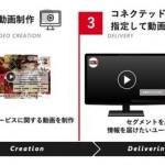 ベクトルグループのNewsTV、「コネクテッドテレビ」の広告枠へビデオリリース配信開始