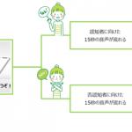 SUUMO、国内初のインタラクティブ音声広告をRadiotalkにて配信開始へ