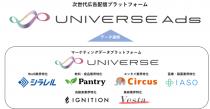 UNIVERSE Ads