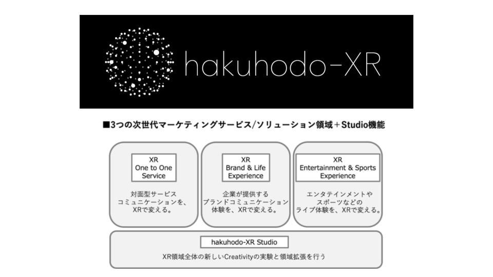 博報堂と博報堂DYメディアパートナーズ、XR技術のグループ横断プロジェクト「hakuhodo-XR」を始動