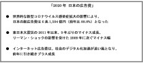 電通 2020年 日本の広告費