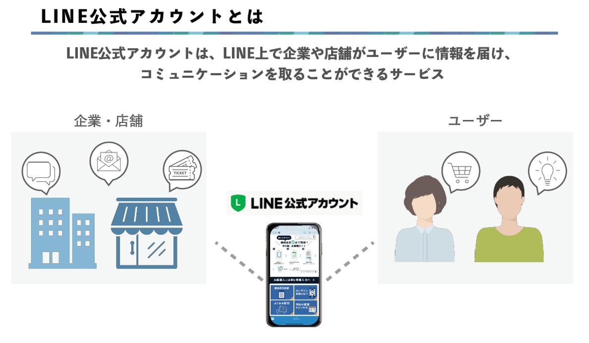AURA LINE