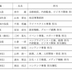朝日放送グループHD、役員人事を発表