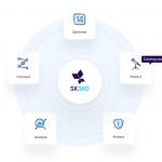 AppsFlyer、SKAdNetwork対応の新サービス「SK360」を提供開始
