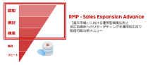 RMP - Sales Expansion Advance
