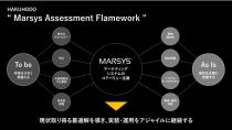 HAKUHODO Marsys Assessment