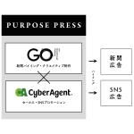 サイバーエージェント、GOと共同で新聞広告とTwitter広告を連動したパッケージを提供開始