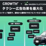 Kaizen PlatformとGROWTH、タクシー広告の効果最大化を目指したパッケージを提供開始