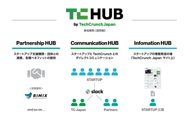 TechCrunch Japan、招待制スタートアップ向けコミュニティサービスを開始