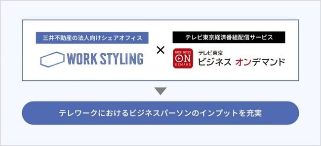 三井不動産、シェアオフィス利用者に「テレビ東京ビジネスオンデマンド」を無料提供開始