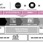 xpd、CCIらとBtoBイベント特化型コミュニケーションパッケージを提供開始