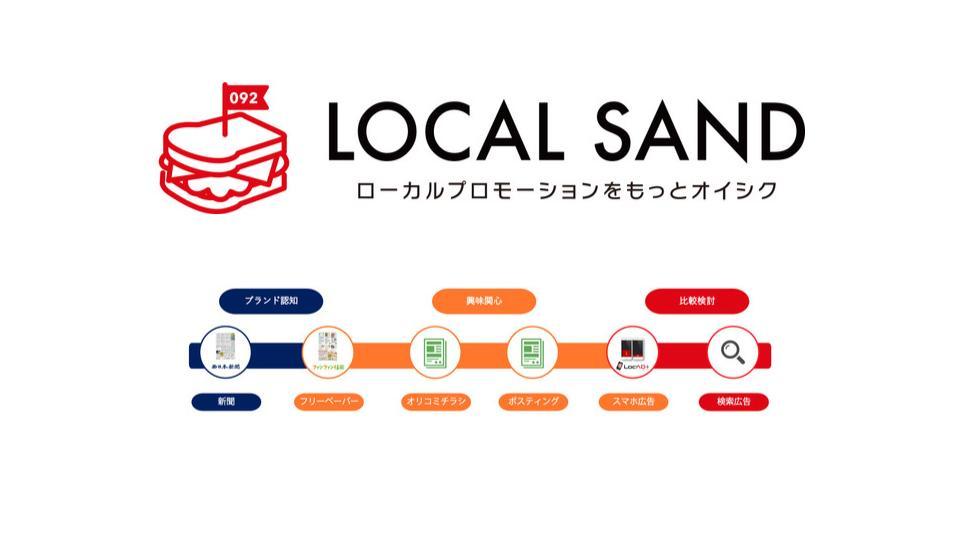 西日本新聞メディアラボ、紙とデジタルを統合させたブランド認知広告を開始
