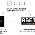 CCI・ABEMA・CINRA、カルチャー系や若年層ターゲットへの番組プロダクトを販売開始