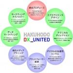 博報堂・博報堂DYメディアパートナーズ・DAC、マーケティングDXとメディアDXを一体で推進する「HAKUHODO DX_UNITED」を発足