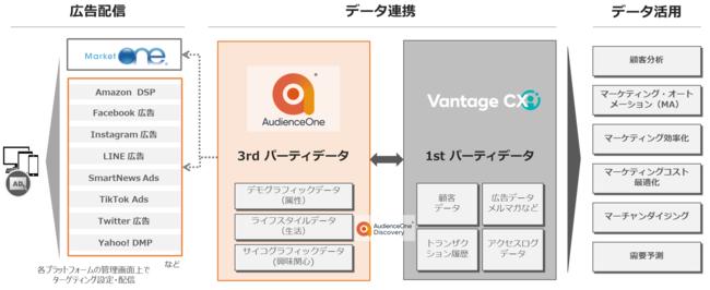 日本テラデータ