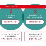 読売広告社、コミュニケーションデザインをワンストップで提供する「YOMIKOサービスプログラム」を開始