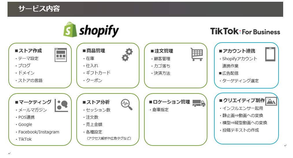 CCI、EC領域支援でShopifyとTikTok連携におけるトータルサポートの提供を開始