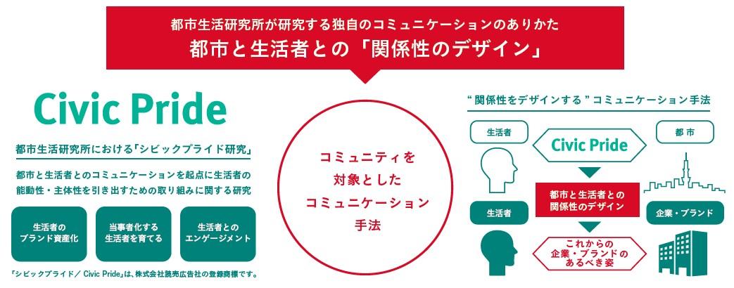読売広告社2