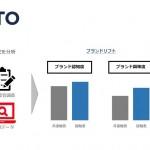 PORTO、音声広告およびインストリーム動画広告のサーチリフト実証実験を開始