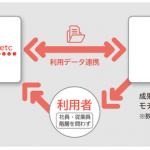 電通テック、企業内DXシステムの利用定着を支援するソリューション 「EnGame™」を提供開始