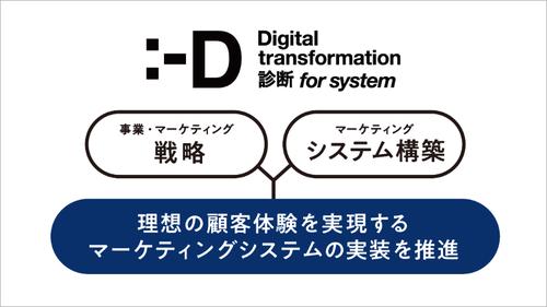 電通グループ、マーケティングシステムの変革を支援する 「DX診断 for システム」を開発
