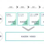 Kaizen Platform、動画ソリューションをリニューアル