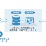 DAC、企業のSNS公式アカウントフォロワー統合管理・分析ソリューションを開発