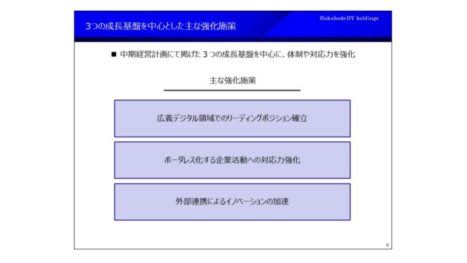 博報堂 中期経営計画