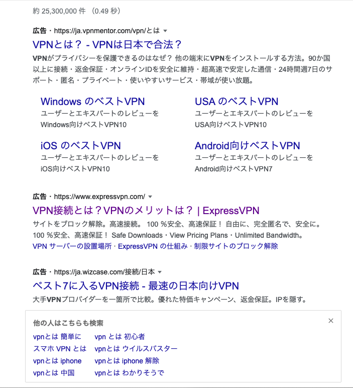 VPN SEO