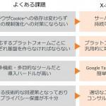 電通デジタル、Cookieフリーの新計測基盤「X-Stack Connect」を本格提供開始