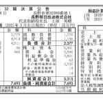 長野朝日放送、2021年3月期決算