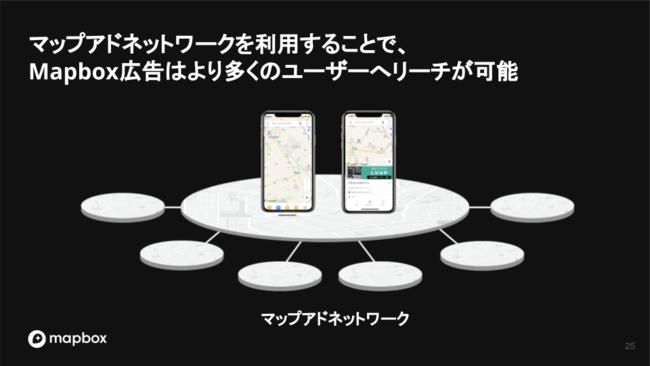 マップボックス・ジャパン、ヤフー・ゼンリンなど地図サービス事業者7社と「マップアドネットワーク」を提供開始